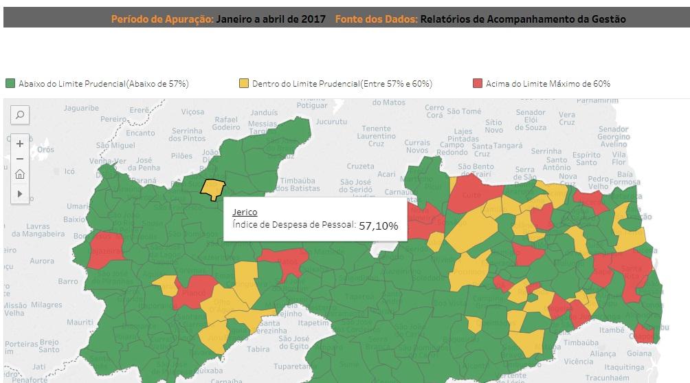 Alerta: Prefeitura de Jericó fica próxima de ultrapassar limite com servidores