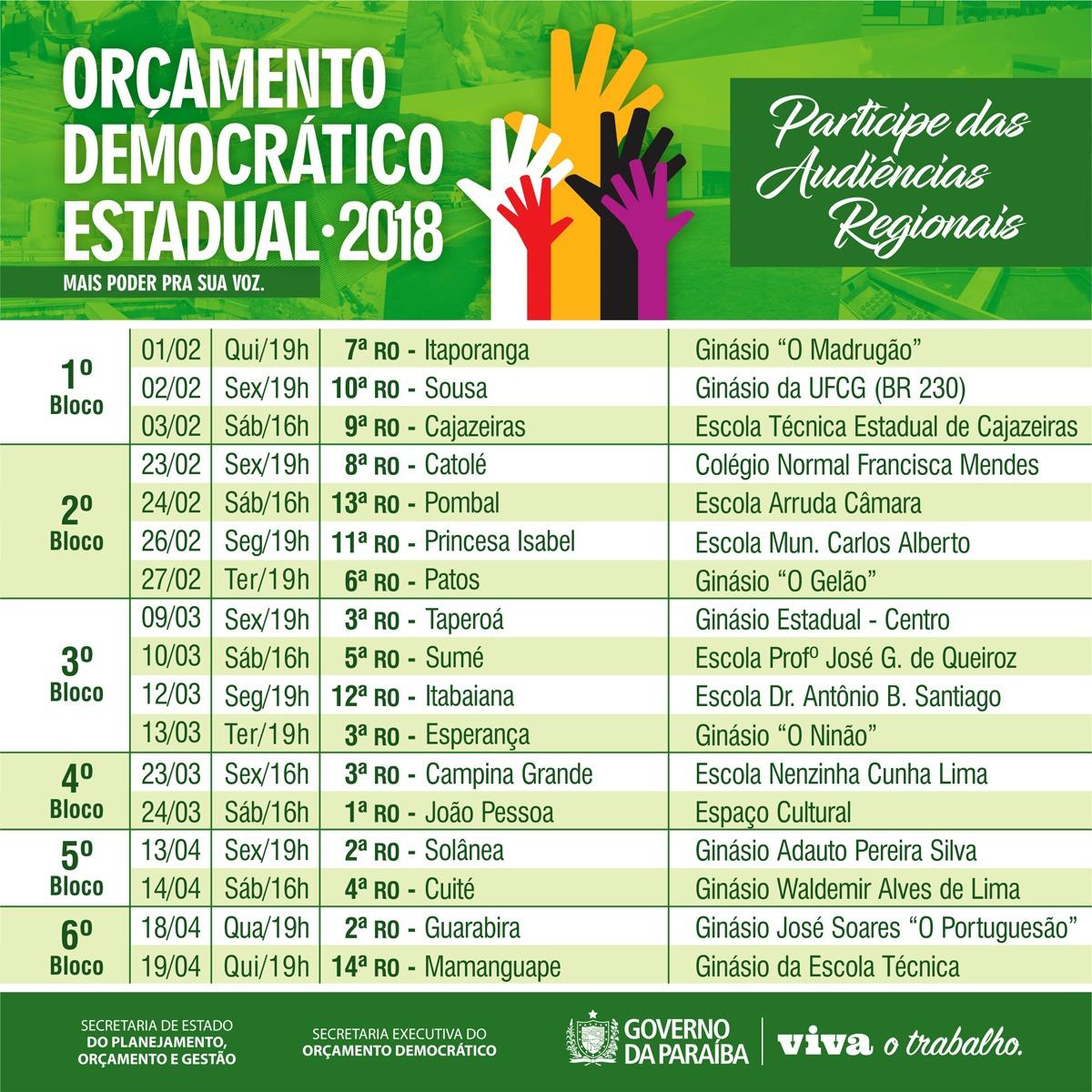 Audiências do ODE em Catolé e Pombal já tem data marcada; veja calendário