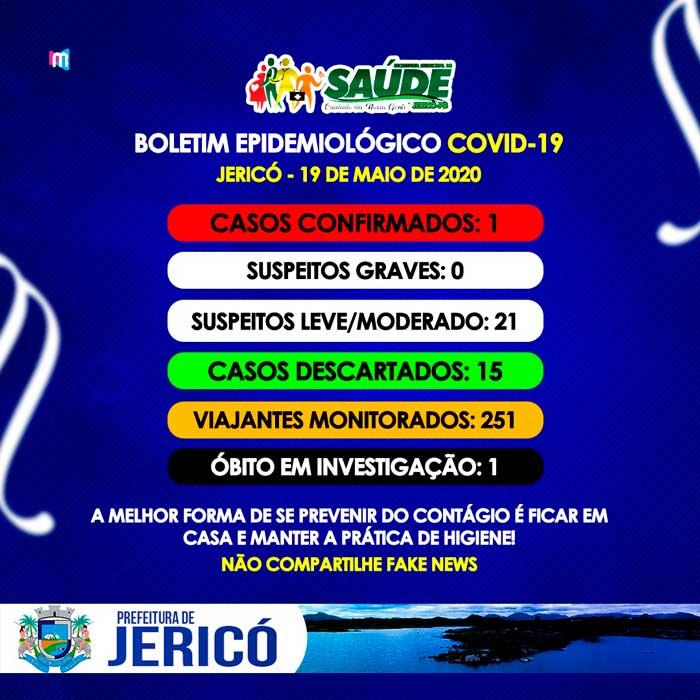 Jericó registra primeiro caso confirmado de Covid-19
