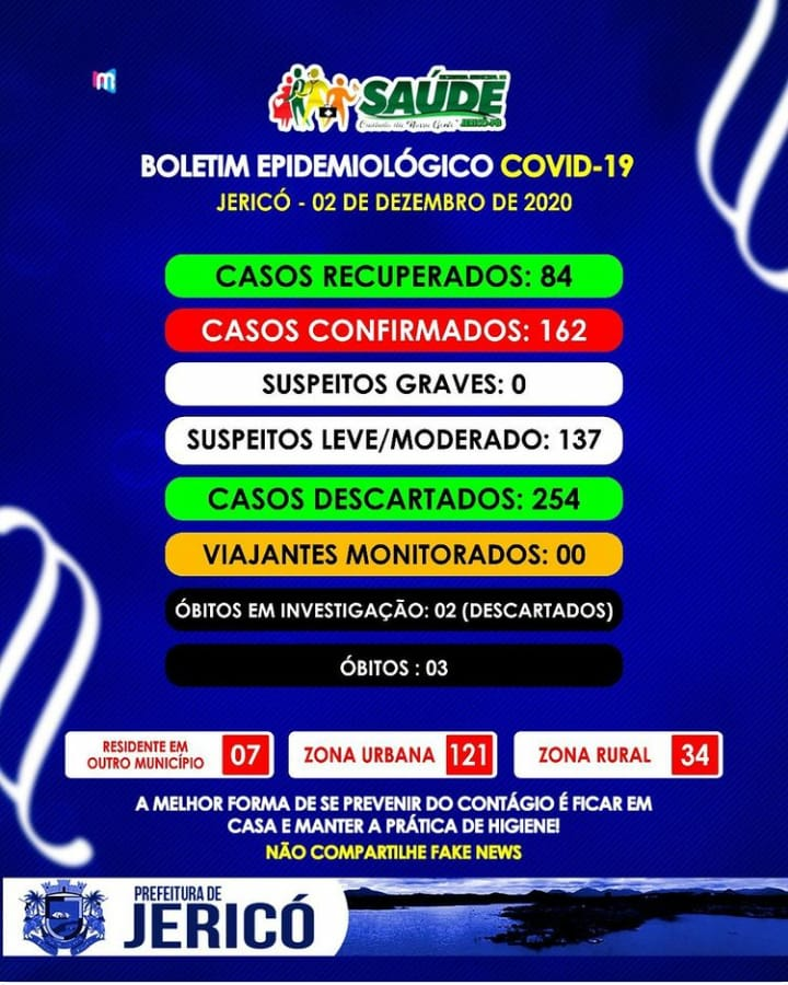 Jericó registra mais 7 casos confirmados de coronavírus nesta quarta